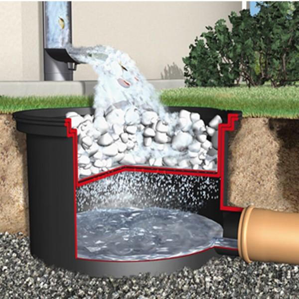 Filtertopf Extern für Regenwassertank