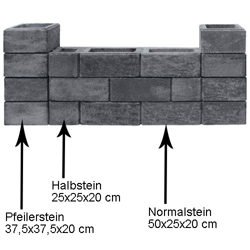 Gartenmauer Quarzit Trockenmauer