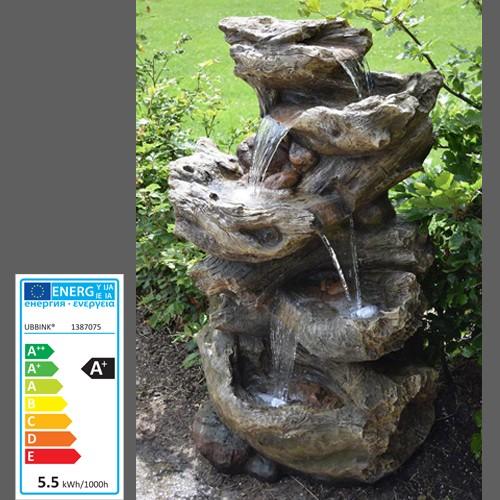 Wasserfall Norfolk - inkl LED - Felsstruktur - Wasserfall - Gartenteich