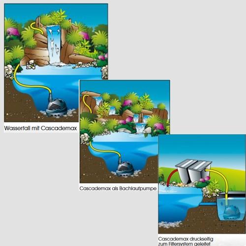 Cascademax 16000 wasserfall und bachlaufpumpe f r den gartenteich ebay - Wasserfall fur gartenteich ...